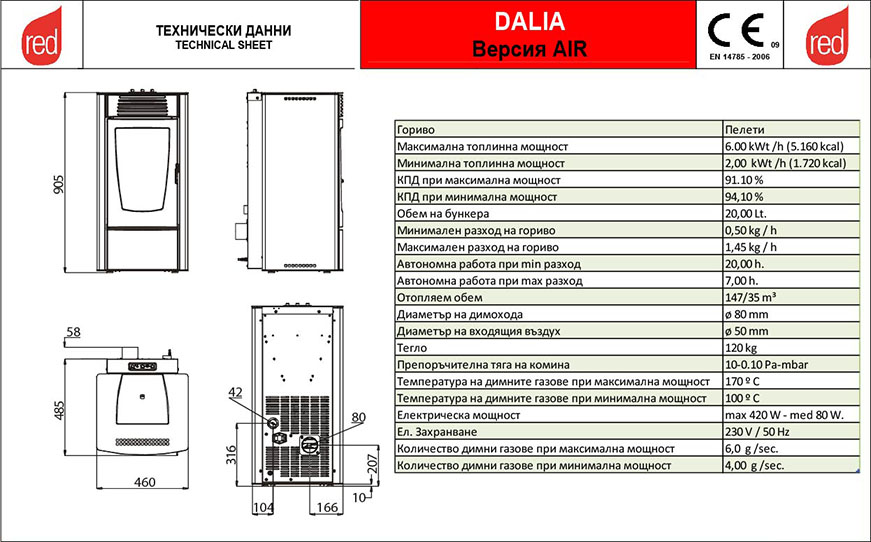 DALIA Technical Data