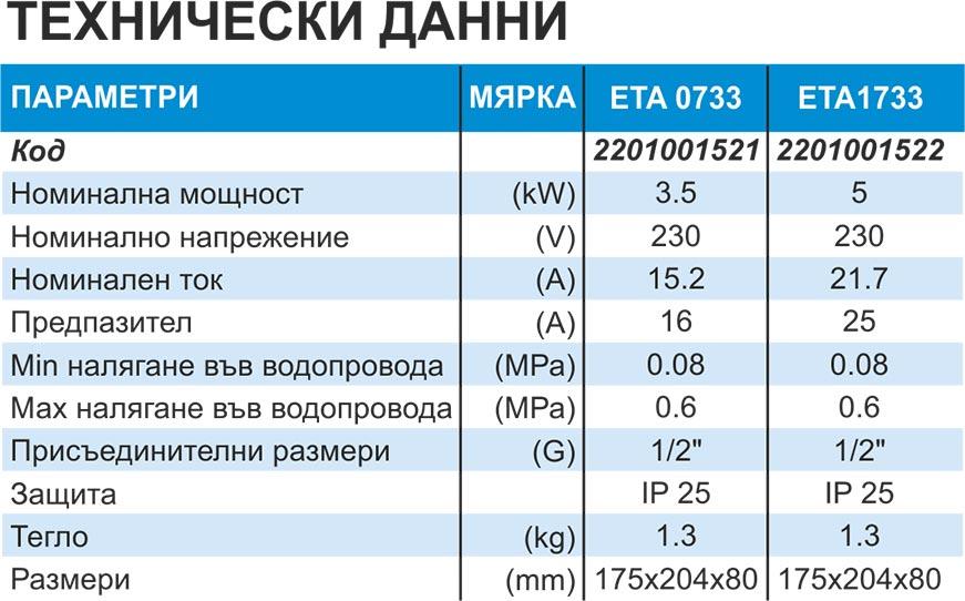 ETA Проточни бойлери Technical date