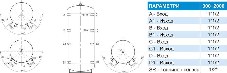 Emmeti Неемайлирани буферни съдове Technical date 2