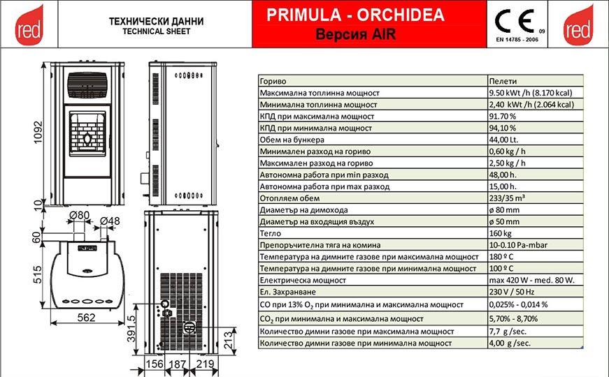 GreenEco Therm™ Топловъздушна пелетна камина PRIMULA