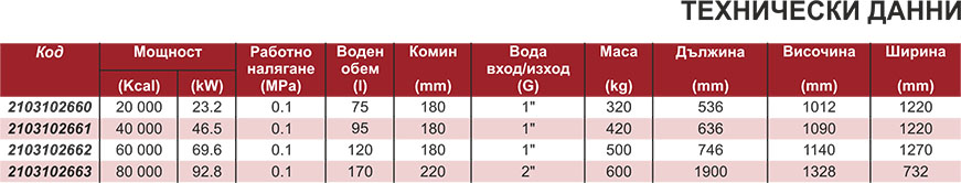 Linyitomat™ AUTO Technical date