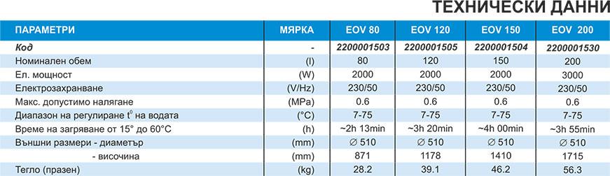 TATRAMAT Electric water heaters EOV Technical date