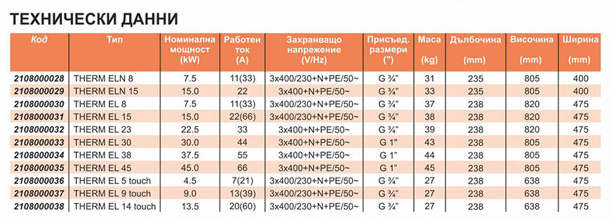 Thermona Електрически котли ELTHERM ELN EL Technical date