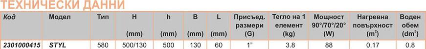 VIADRUS Чугунени радиатори STYL Technical date 1