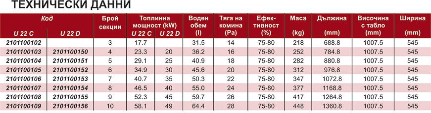 Viadrus™ U 22 D Technical date