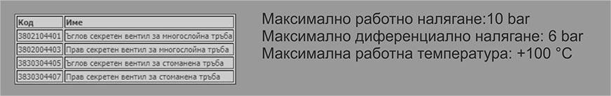 Emmeti СЕКРЕТНИ Вентили Technical date 2