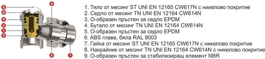 Emmeti СЕКРЕТНИ Вентили Technical date