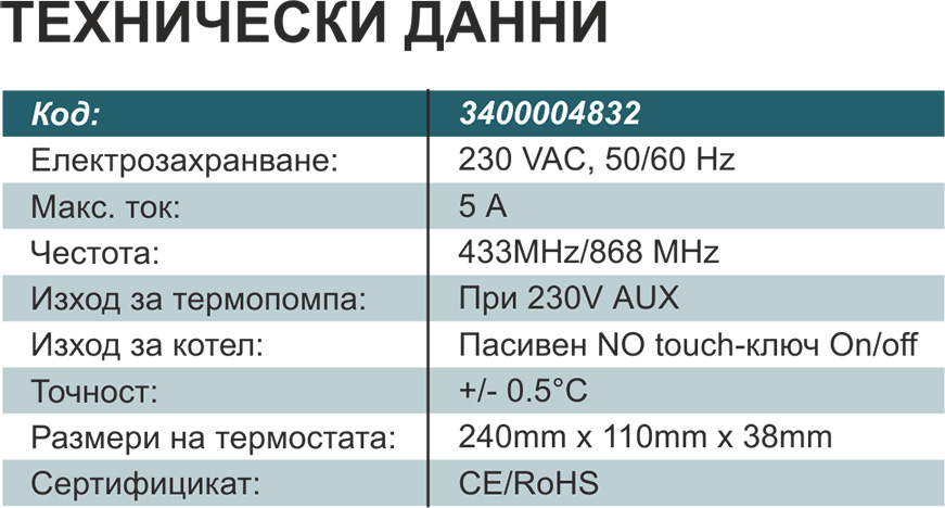 GreenEcoTherm HR 01 Technical date