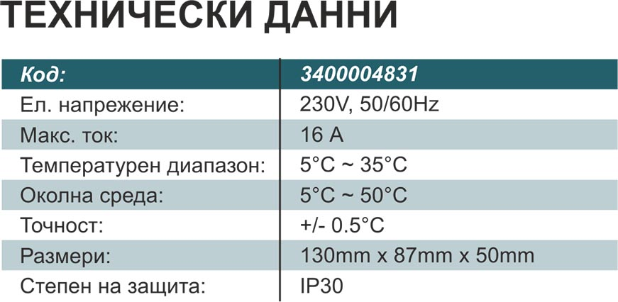 GreenEcoTherm HT CS02 Technical date