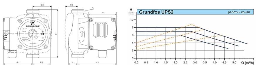 Grundfos UPS2 Technical date 2