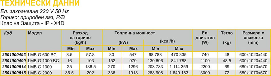 Lamborghini LMB G Модулиращи Technical date 1