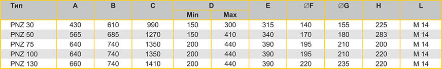 Lamborghini PNZ Technical date 4