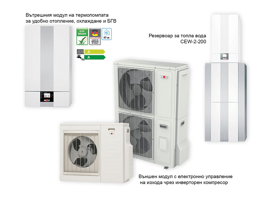Heat-Pump-BWL-1SB