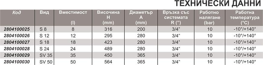 IMERA-SOLAR-Technical-date s
