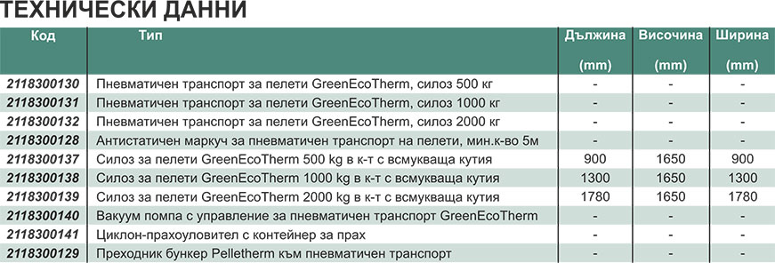 GreenEcoTherm-Пневматичен-транспорт-за-пелети-Technical-date