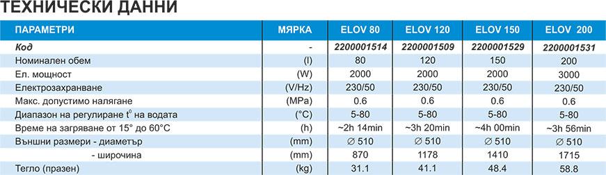 TATRAMAT Електрически бойлери ELOV Technical date
