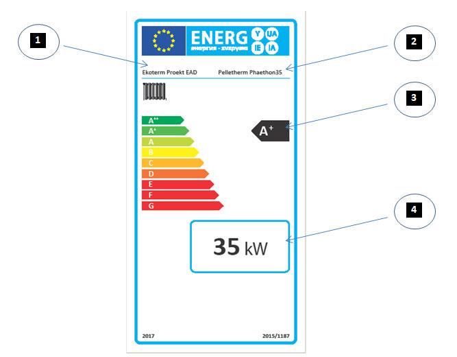 Energy-et-02