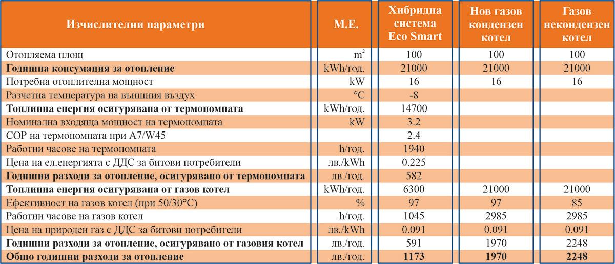 Broshura-SHS-Eco-Smart-wp-010