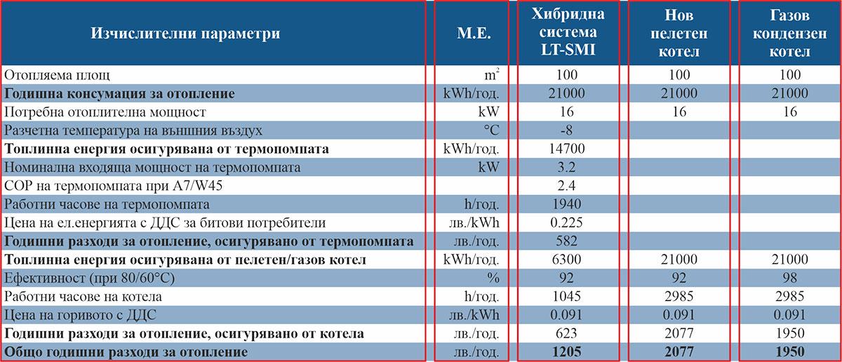 Broshura-SHS-LT-SMI-wp-010