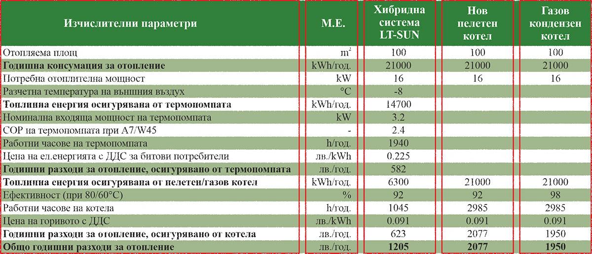 Broshura-SHS-LT-SUN-wp-010
