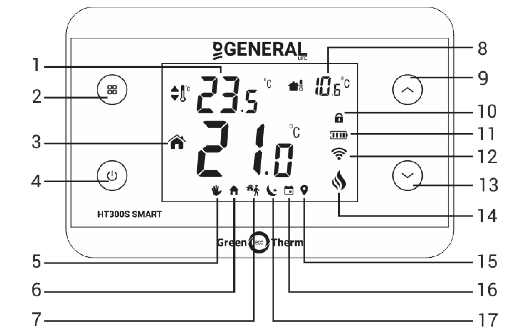 Tehnical-information-02