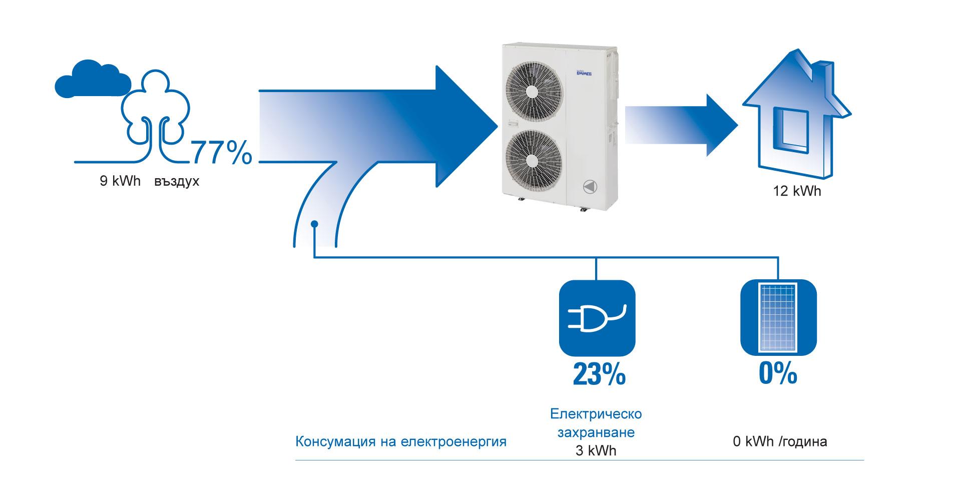 """Ефективни-решения-за-отопление-и-охлаждане-с-термопомпи-от-""""Екотерм-Проект""""05"""